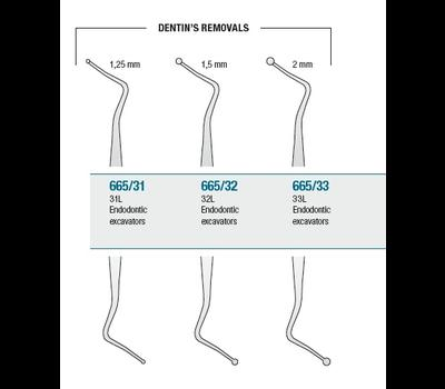 Dentin's removals
